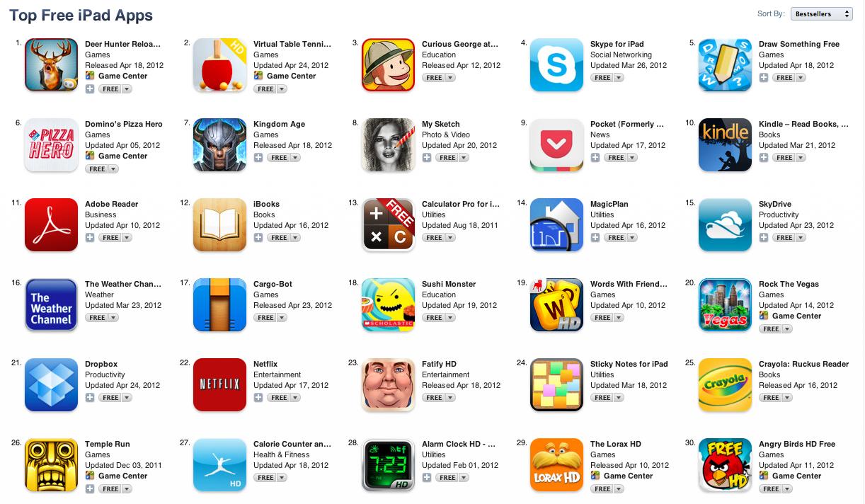 Top 10 App Store Games